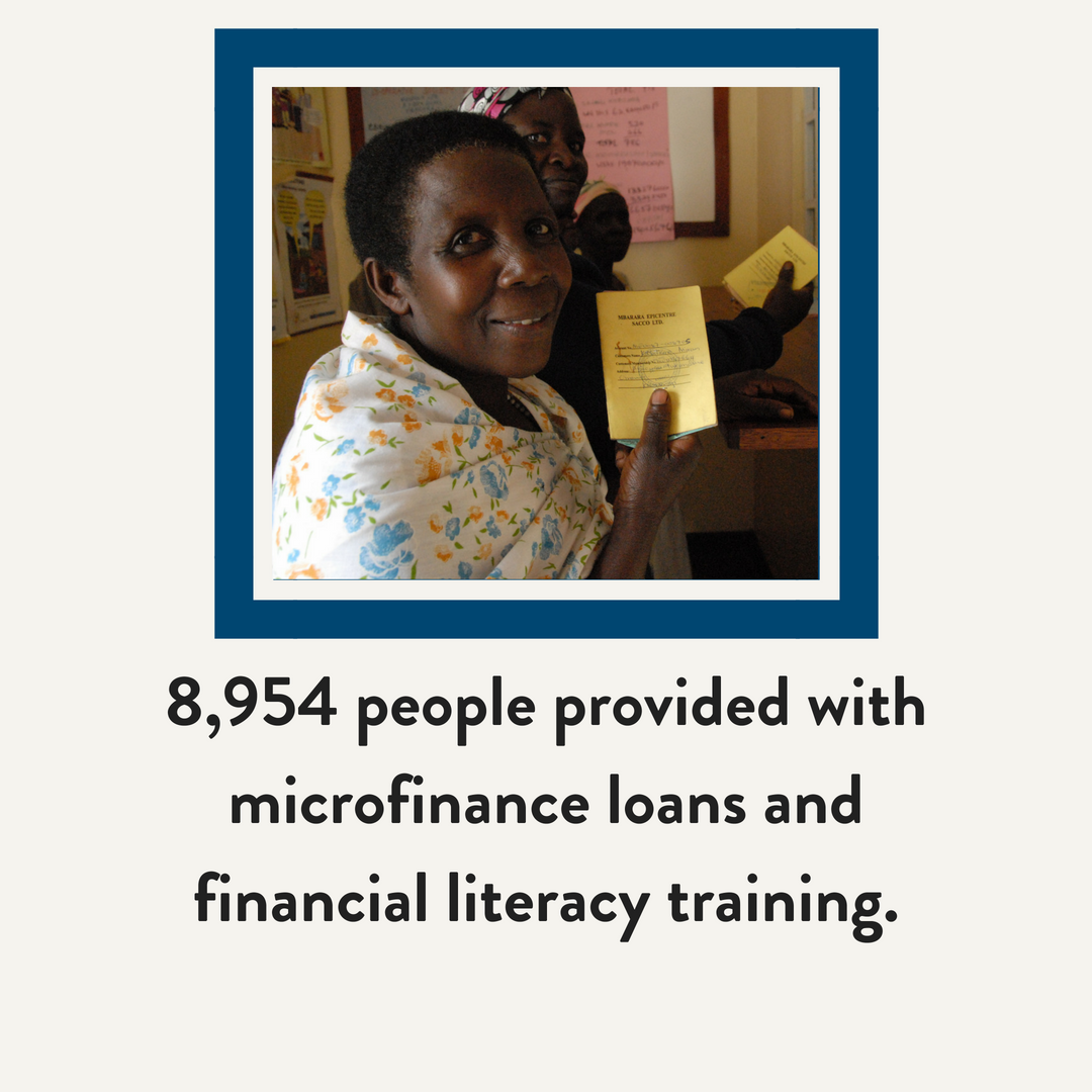 8,954 people provided with microfinance loans and financial literacy training.